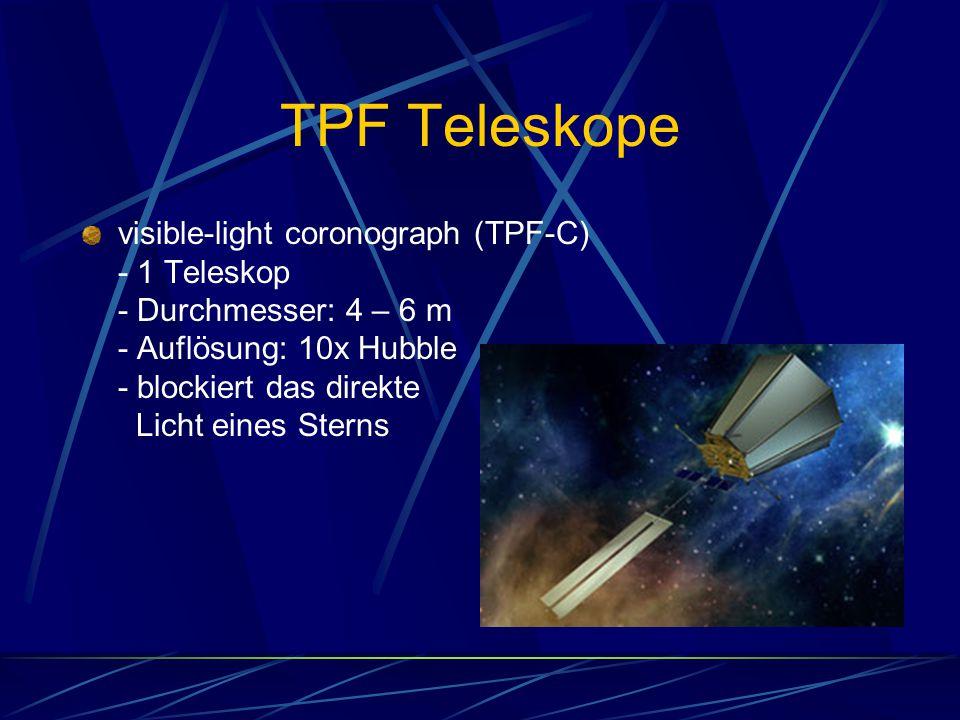 TPF Teleskope visible-light coronograph (TPF-C) - 1 Teleskop - Durchmesser: 4 – 6 m - Auflösung: 10x Hubble - blockiert das direkte Licht eines Sterns