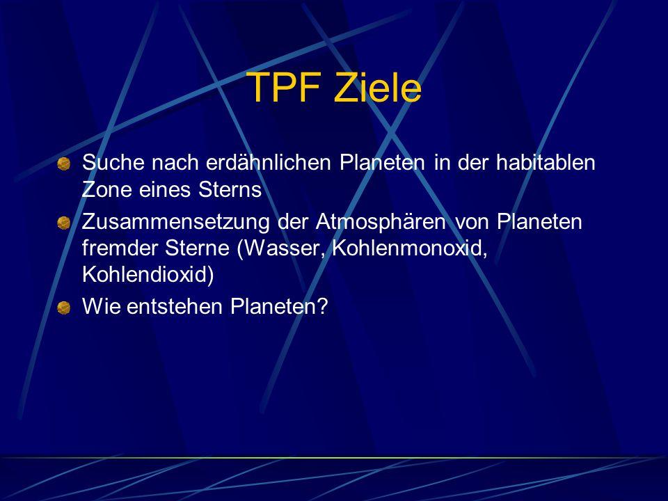 TPF Ziele Suche nach erdähnlichen Planeten in der habitablen Zone eines Sterns Zusammensetzung der Atmosphären von Planeten fremder Sterne (Wasser, Ko