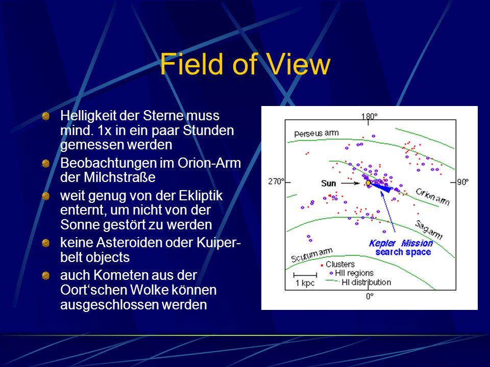 Field of View Helligkeit der Sterne muss mind. 1x in ein paar Stunden gemessen werden Beobachtungen im Orion-Arm der Milchstraße weit genug von der Ek