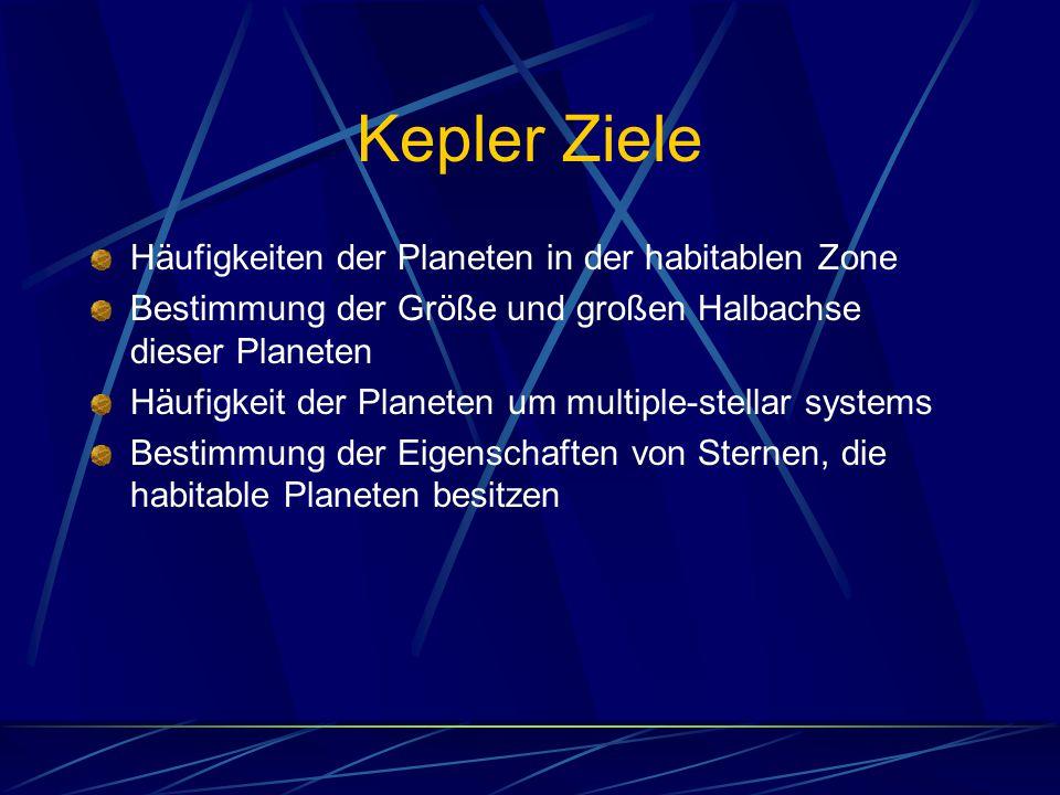 Kepler Ziele Häufigkeiten der Planeten in der habitablen Zone Bestimmung der Größe und großen Halbachse dieser Planeten Häufigkeit der Planeten um mul
