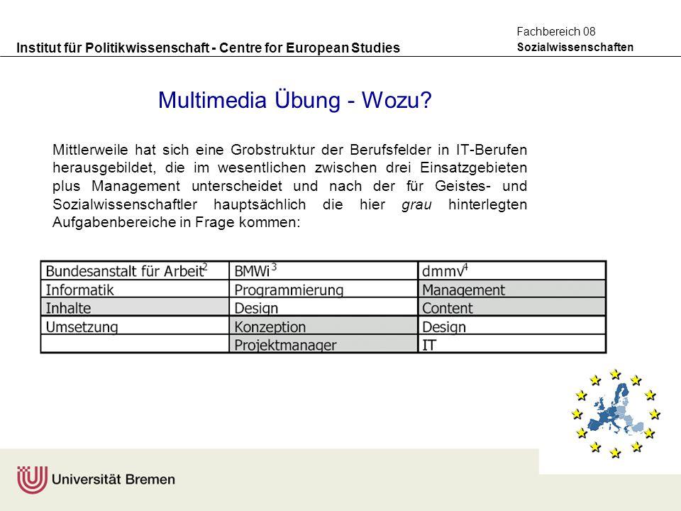 Institut für Politikwissenschaft - Centre for European Studies Sozialwissenschaften Fachbereich 08 Multimedia Übung - Wozu? Mittlerweile hat sich eine