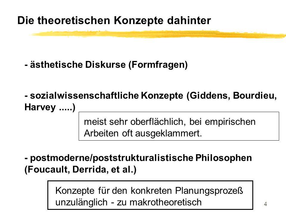 4 - sozialwissenschaftliche Konzepte (Giddens, Bourdieu, Harvey.....) meist sehr oberflächlich, bei empirischen Arbeiten oft ausgeklammert.