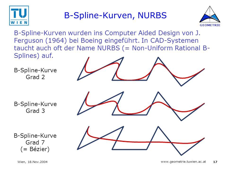 17 www.geometrie.tuwien.ac.at GEOMETRIE Wien, 18.Nov.2004 B-Spline-Kurven, NURBS B-Spline-Kurven wurden ins Computer Aided Design von J. Ferguson (196