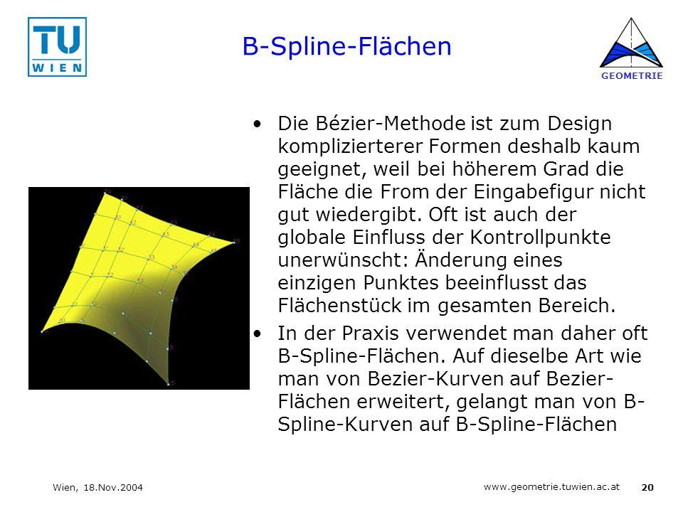 20 www.geometrie.tuwien.ac.at GEOMETRIE Wien, 18.Nov.2004 B-Spline-Flächen Die Bézier-Methode ist zum Design komplizierterer Formen deshalb kaum geeig