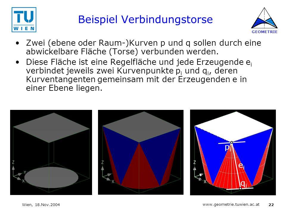 22 www.geometrie.tuwien.ac.at GEOMETRIE Wien, 18.Nov.2004 Beispiel Verbindungstorse Zwei (ebene oder Raum-)Kurven p und q sollen durch eine abwickelba