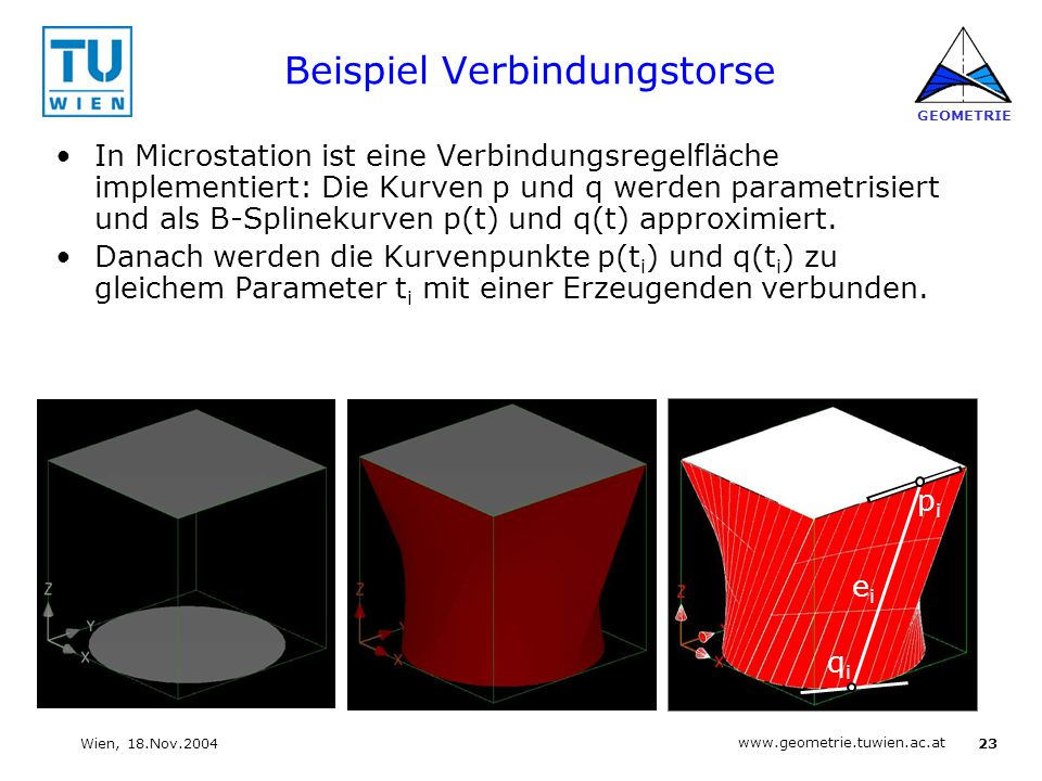 23 www.geometrie.tuwien.ac.at GEOMETRIE Wien, 18.Nov.2004 Beispiel Verbindungstorse In Microstation ist eine Verbindungsregelfläche implementiert: Die