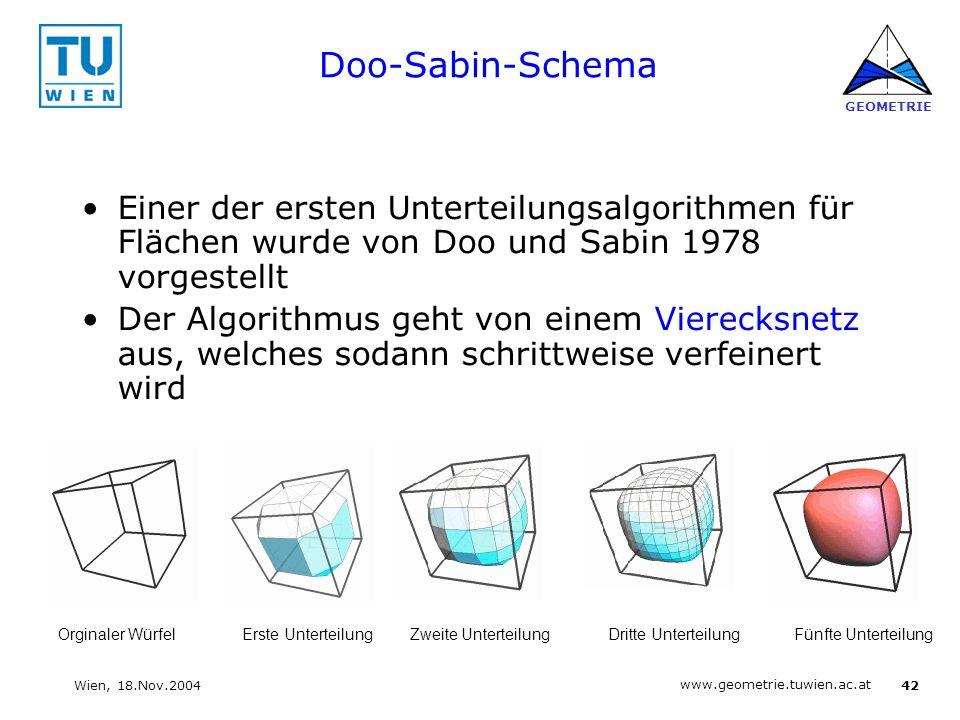 42 www.geometrie.tuwien.ac.at GEOMETRIE Wien, 18.Nov.2004 Doo-Sabin-Schema Einer der ersten Unterteilungsalgorithmen für Flächen wurde von Doo und Sab