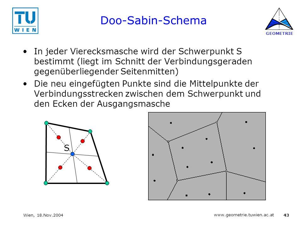 43 www.geometrie.tuwien.ac.at GEOMETRIE Wien, 18.Nov.2004 Doo-Sabin-Schema In jeder Vierecksmasche wird der Schwerpunkt S bestimmt (liegt im Schnitt d
