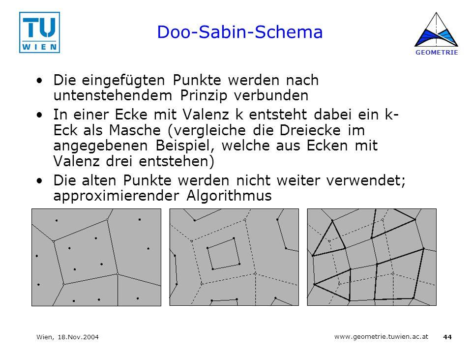 44 www.geometrie.tuwien.ac.at GEOMETRIE Wien, 18.Nov.2004 Doo-Sabin-Schema Die eingefügten Punkte werden nach untenstehendem Prinzip verbunden In eine