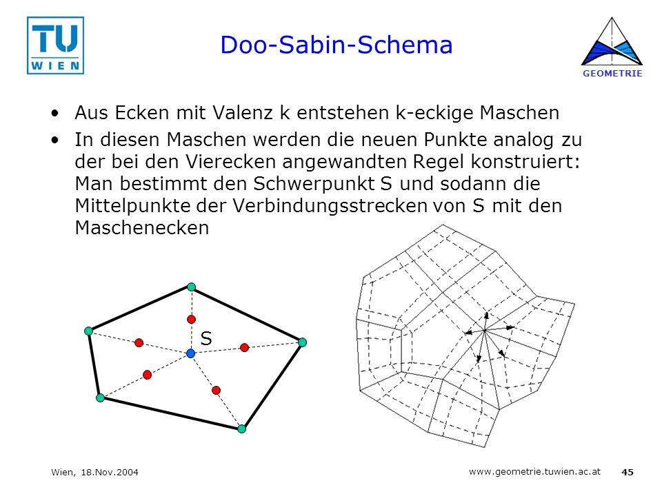 45 www.geometrie.tuwien.ac.at GEOMETRIE Wien, 18.Nov.2004 Doo-Sabin-Schema Aus Ecken mit Valenz k entstehen k-eckige Maschen In diesen Maschen werden
