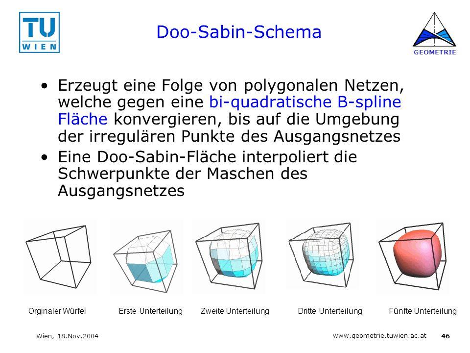 46 www.geometrie.tuwien.ac.at GEOMETRIE Wien, 18.Nov.2004 Orginaler WürfelErste UnterteilungZweite UnterteilungDritte UnterteilungFünfte Unterteilung