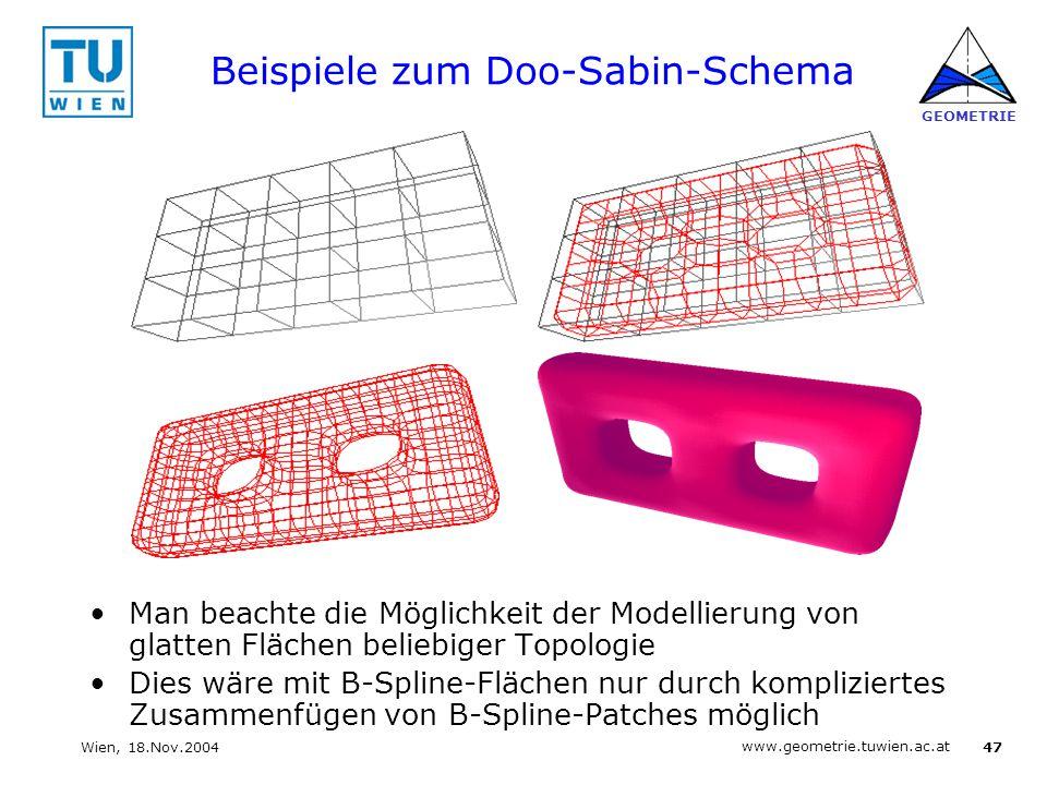 47 www.geometrie.tuwien.ac.at GEOMETRIE Wien, 18.Nov.2004 Beispiele zum Doo-Sabin-Schema Man beachte die Möglichkeit der Modellierung von glatten Fläc