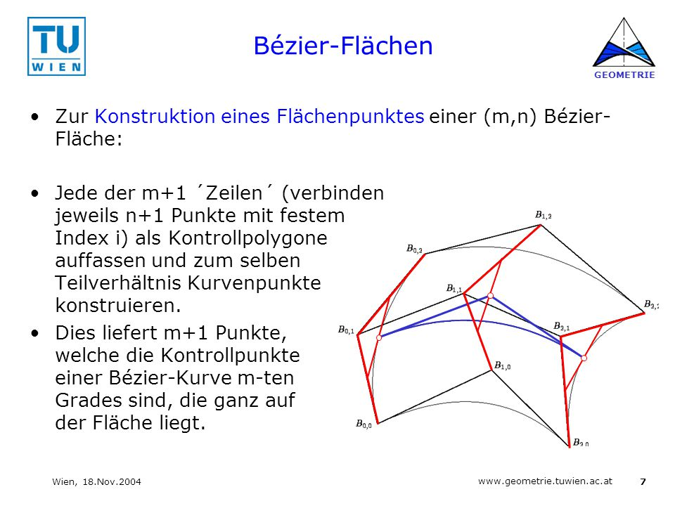 7 www.geometrie.tuwien.ac.at GEOMETRIE Wien, 18.Nov.2004 Bézier-Flächen Zur Konstruktion eines Flächenpunktes einer (m,n) Bézier- Fläche: Jede der m+1