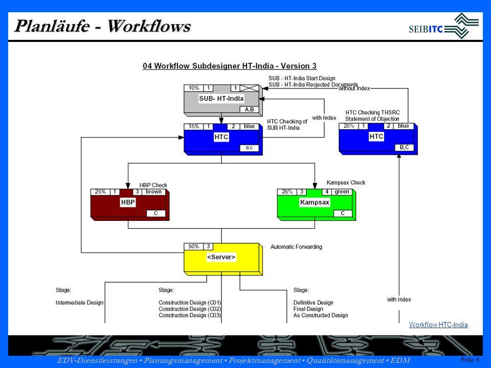 Folie 6 EDV-Dienstleistungen Planungsmanagement Projektmanagement Qualitätsmanagement EDM Folie 6 Planläufe - Workflows Workflow HTC-India