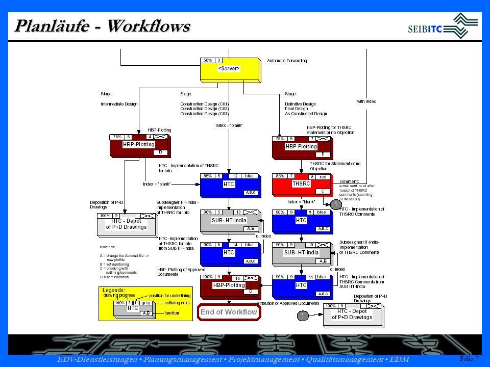 Folie 7 EDV-Dienstleistungen Planungsmanagement Projektmanagement Qualitätsmanagement EDM Folie 7 Planläufe - Workflows