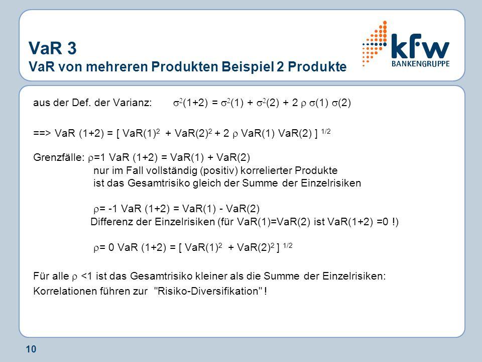 10 VaR 3 VaR von mehreren Produkten Beispiel 2 Produkte aus der Def. der Varianz:   (1+2) =   (1) +   (2) + 2  (1)  (2) ==> VaR (1+2) = [ Va