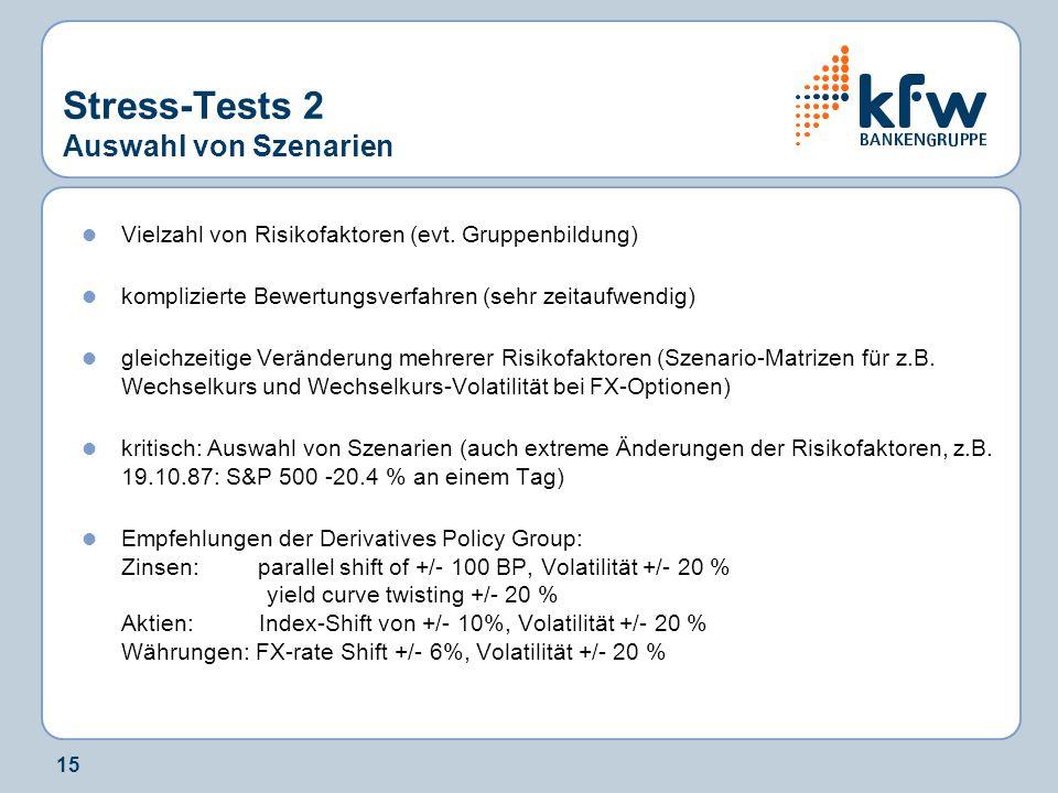 15 Stress-Tests 2 Auswahl von Szenarien Vielzahl von Risikofaktoren (evt. Gruppenbildung) komplizierte Bewertungsverfahren (sehr zeitaufwendig) gleich