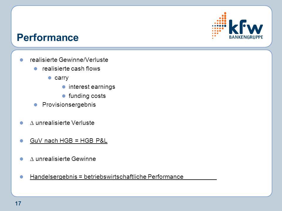 17 Performance realisierte Gewinne/Verluste realisierte cash flows carry interest earnings funding costs Provisionsergebnis  unrealisierte Verluste G