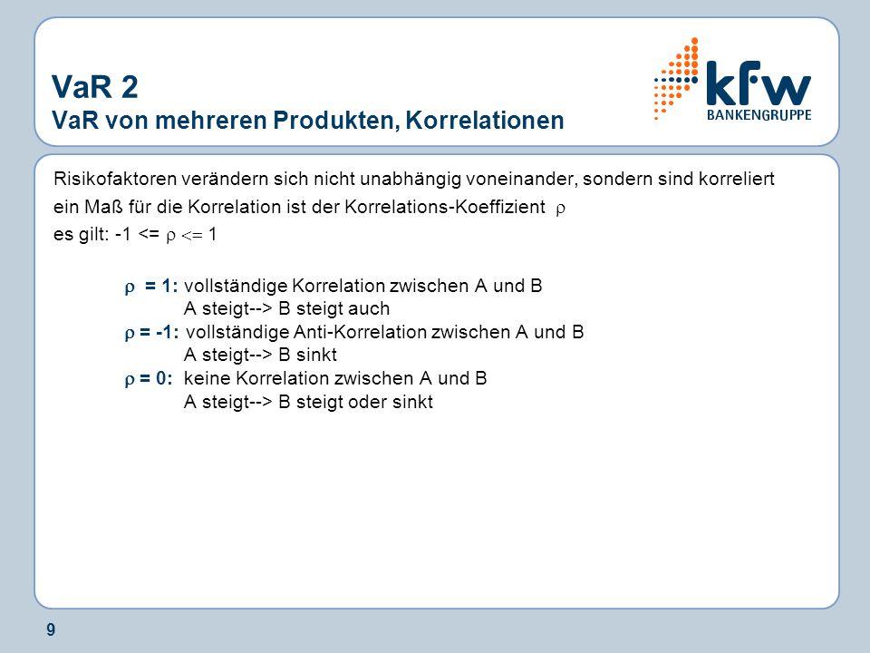 9 VaR 2 VaR von mehreren Produkten, Korrelationen Risikofaktoren verändern sich nicht unabhängig voneinander, sondern sind korreliert ein Maß für die