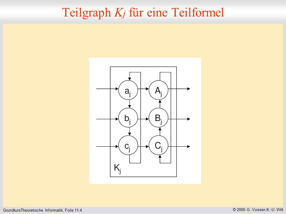 GrundkursTheoretische Informatik, Folie 11.4 © 2006 G.