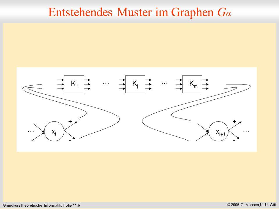 GrundkursTheoretische Informatik, Folie 11.6 © 2006 G.