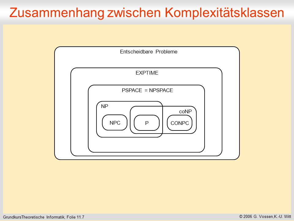 GrundkursTheoretische Informatik, Folie 11.7 © 2006 G.