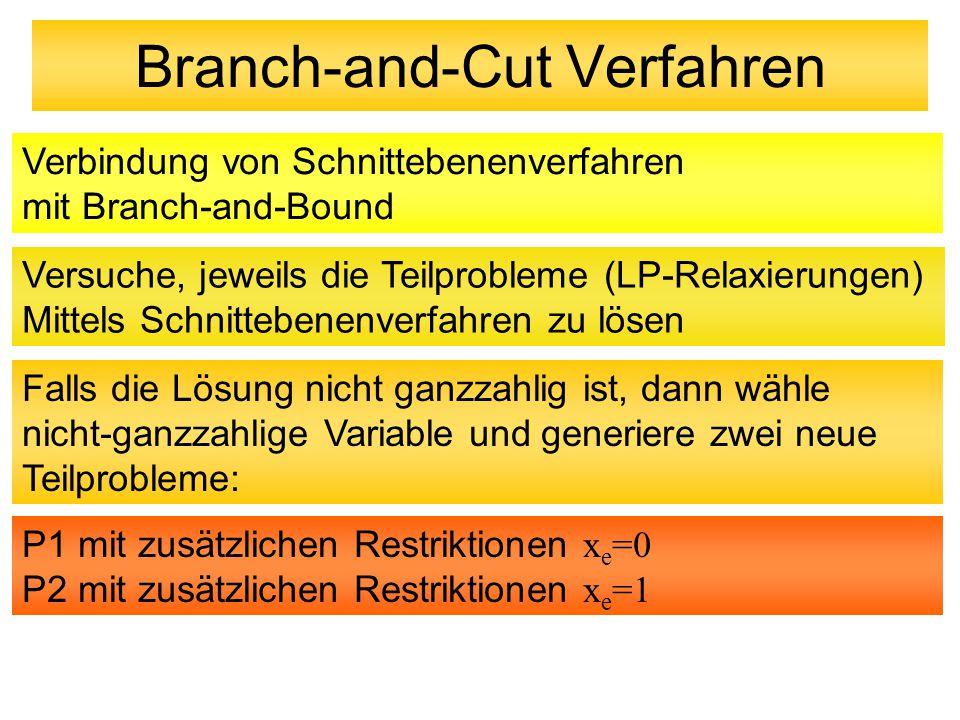 Branch-and-Cut Verfahren Verbindung von Schnittebenenverfahren mit Branch-and-Bound Versuche, jeweils die Teilprobleme (LP-Relaxierungen) Mittels Schn