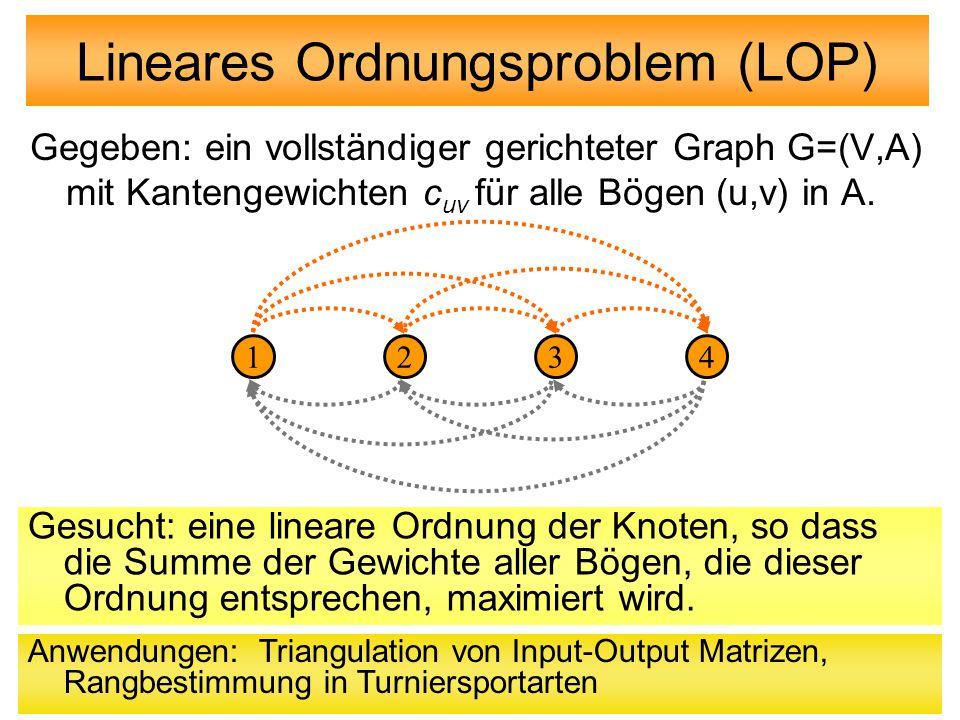 Lineares Ordnungsproblem (LOP) Gegeben: ein vollständiger gerichteter Graph G=(V,A) mit Kantengewichten c uv für alle Bögen (u,v) in A. Gesucht: eine