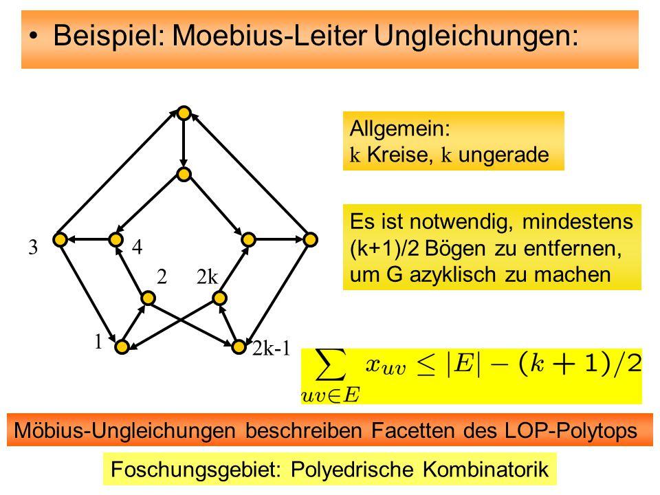 Beispiel: Moebius-Leiter Ungleichungen: 1 2k-1 2k 2 34 Allgemein: k Kreise, k ungerade Es ist notwendig, mindestens (k+1)/2 Bögen zu entfernen, um G a