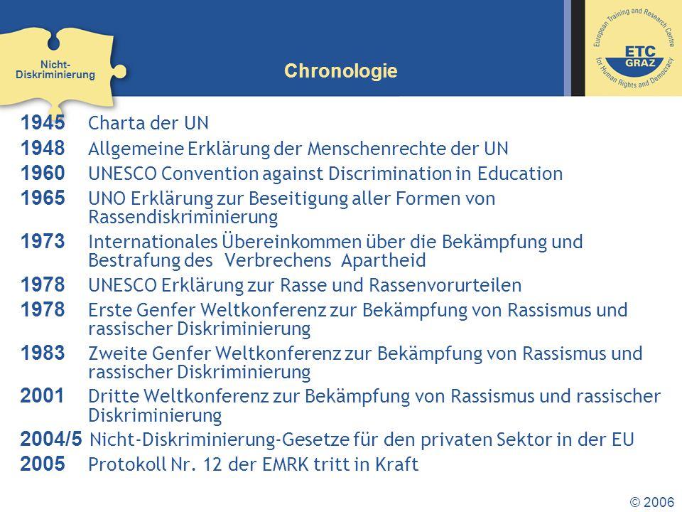 © 2006 Chronologie 1945 Charta der UN 1948 Allgemeine Erklärung der Menschenrechte der UN 1960 UNESCO Convention against Discrimination in Education 1