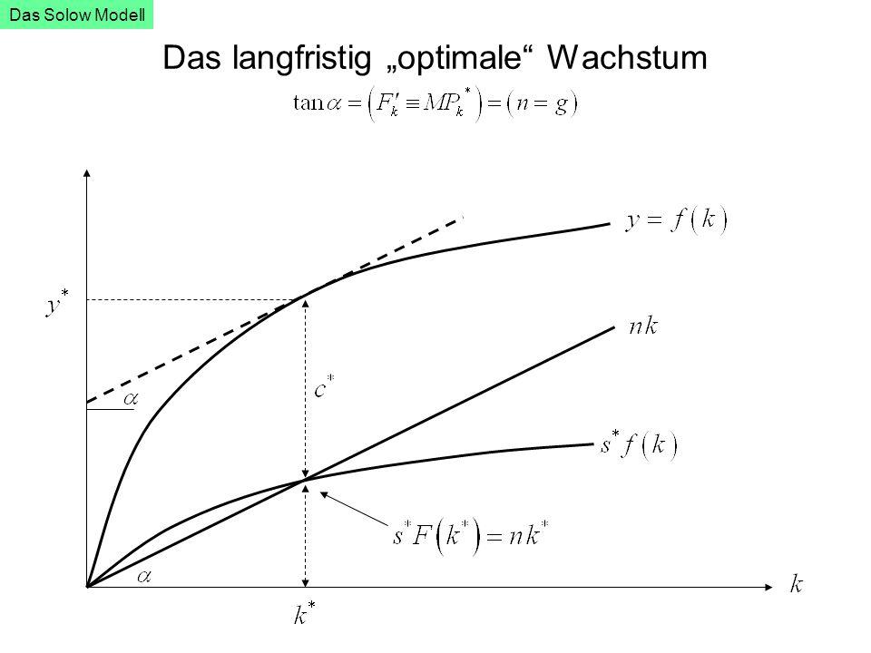 """Das langfristig """"optimale"""" Wachstum Das Solow Modell"""