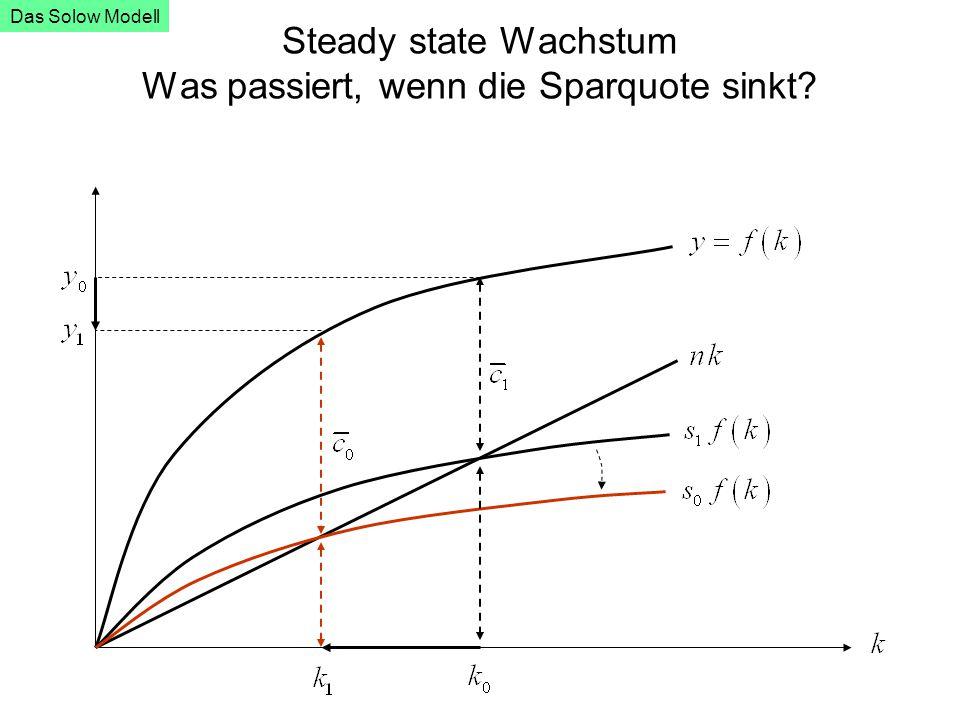 """Steady state Wachstum Gibt es eine """"optimale Entwicklung? Das Solow Modell"""
