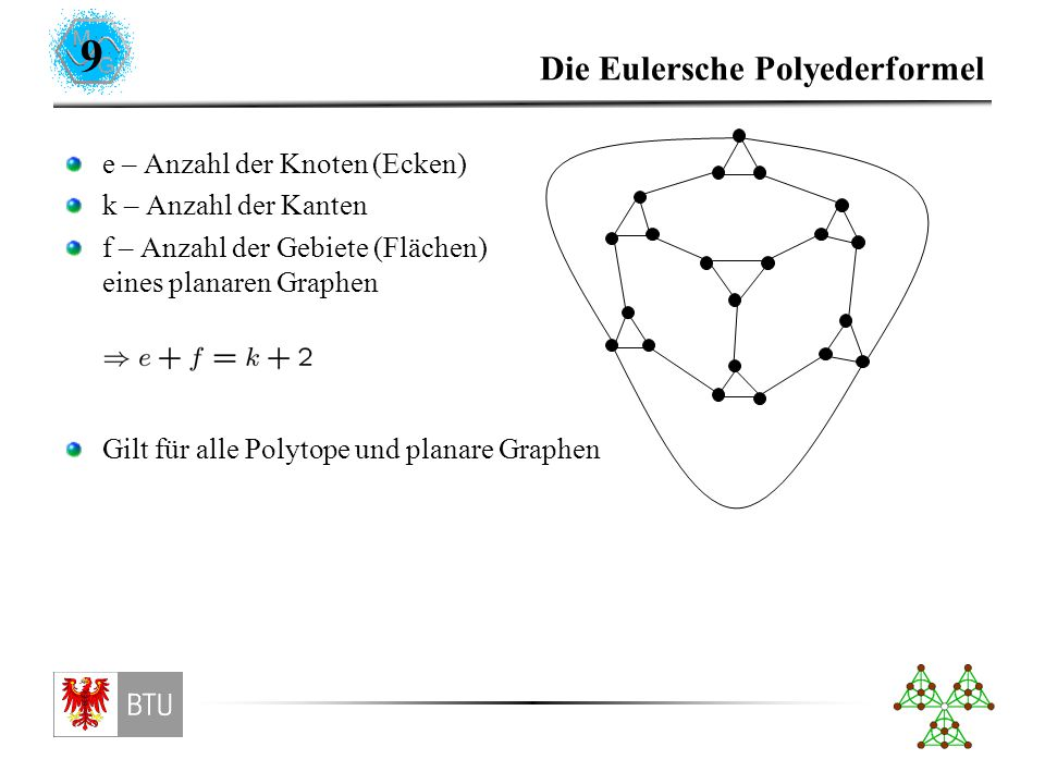 9 Die Eulersche Polyederformel e – Anzahl der Knoten (Ecken) k – Anzahl der Kanten f – Anzahl der Gebiete (Flächen) eines planaren Graphen Gilt für alle Polytope und planare Graphen