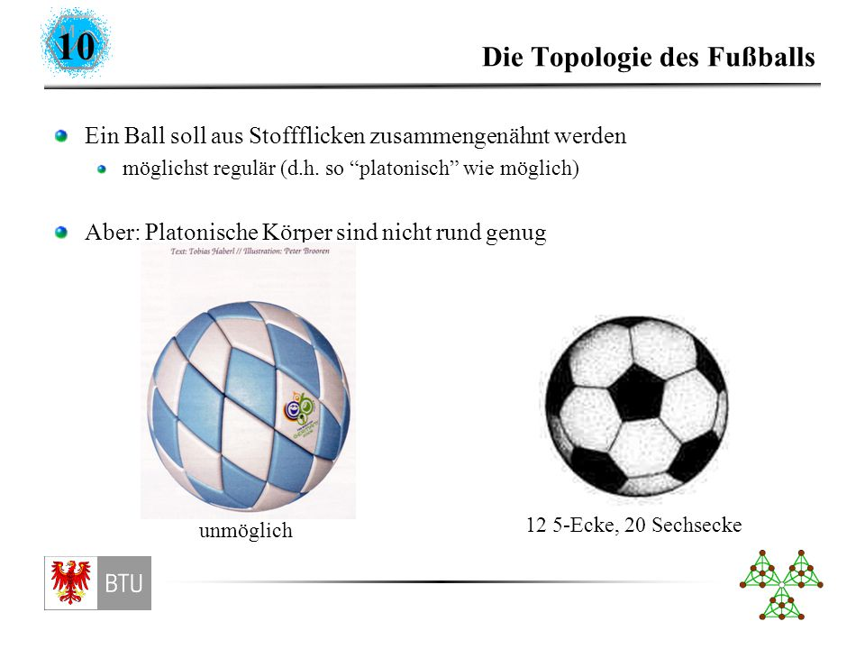 10 Die Topologie des Fußballs Ein Ball soll aus Stoffflicken zusammengenähnt werden möglichst regulär (d.h.