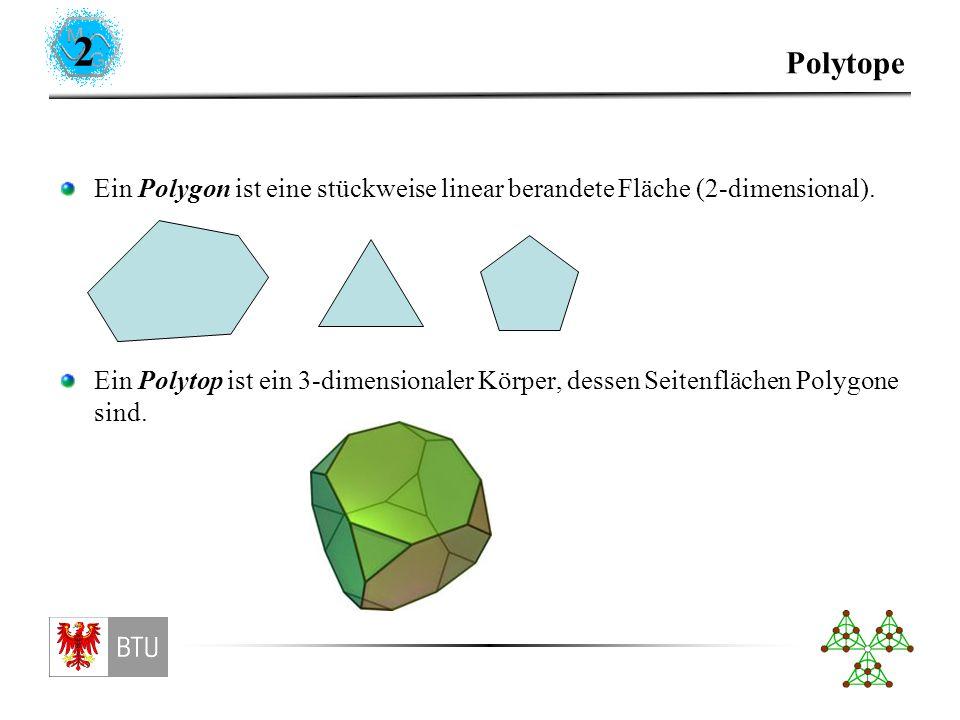 2 Polytope Ein Polygon ist eine stückweise linear berandete Fläche (2-dimensional).