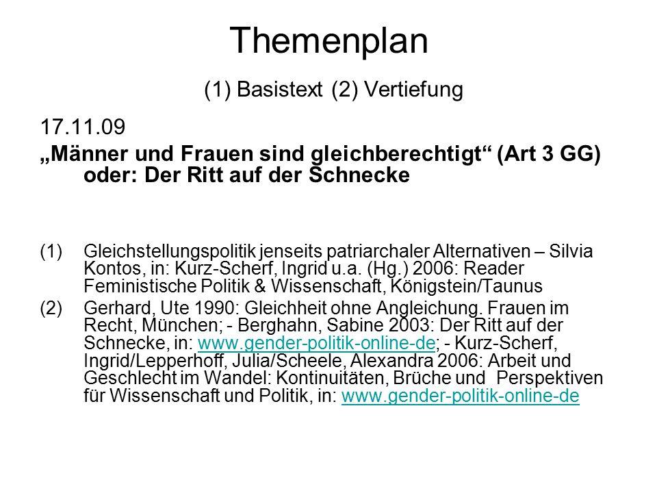 """Themenplan (1) Basistext (2) Vertiefung 24.11.09 """"Männer und Frauen sind gleichberechtigt (Art 3 GG) oder: Empirische Dimensionen der Geschlechterdifferenz und der Geschlechterhierarchie (1)Politische Repräsentation von Frauen in Europa – Beate Höcker, in: Kurz-Scherf, Ingrid u.a."""
