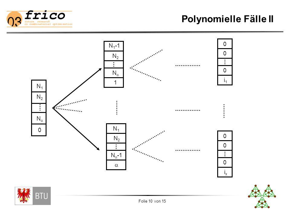 Folie 10 von 15 Polynomielle Fälle II N1N1 N2N2 NN 0 N 1 -1 N2N2 NN 1 0 0 0 i1i1 N1N1 N2N2 N  -1  0 0 0 ixix