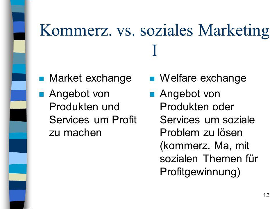 12 Kommerz. vs. soziales Marketing I n Market exchange n Angebot von Produkten und Services um Profit zu machen n Welfare exchange n Angebot von Produ