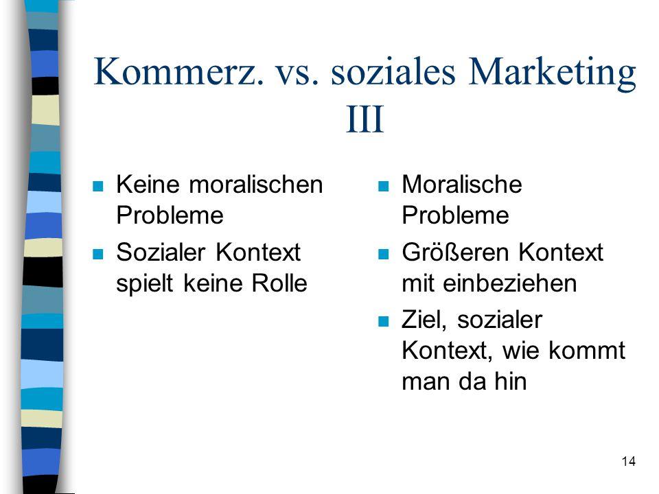 14 Kommerz. vs. soziales Marketing III n Keine moralischen Probleme n Sozialer Kontext spielt keine Rolle n Moralische Probleme n Größeren Kontext mit