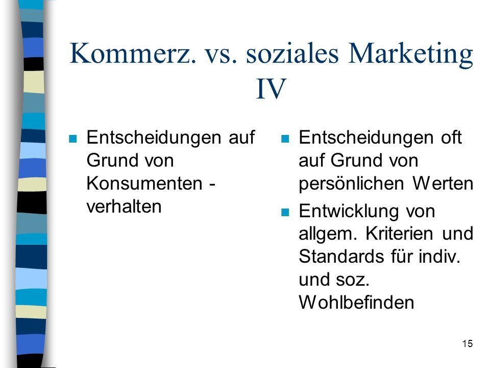 15 Kommerz. vs. soziales Marketing IV n Entscheidungen auf Grund von Konsumenten - verhalten n Entscheidungen oft auf Grund von persönlichen Werten n