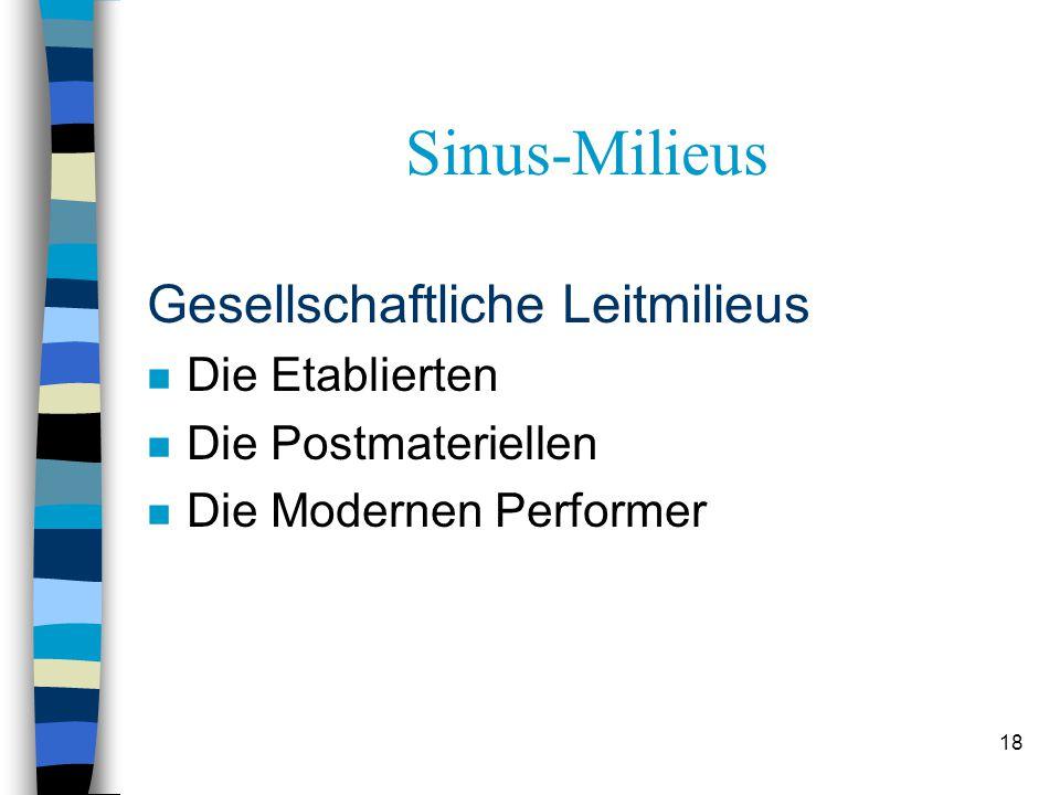 18 Sinus-Milieus Gesellschaftliche Leitmilieus n Die Etablierten n Die Postmateriellen n Die Modernen Performer