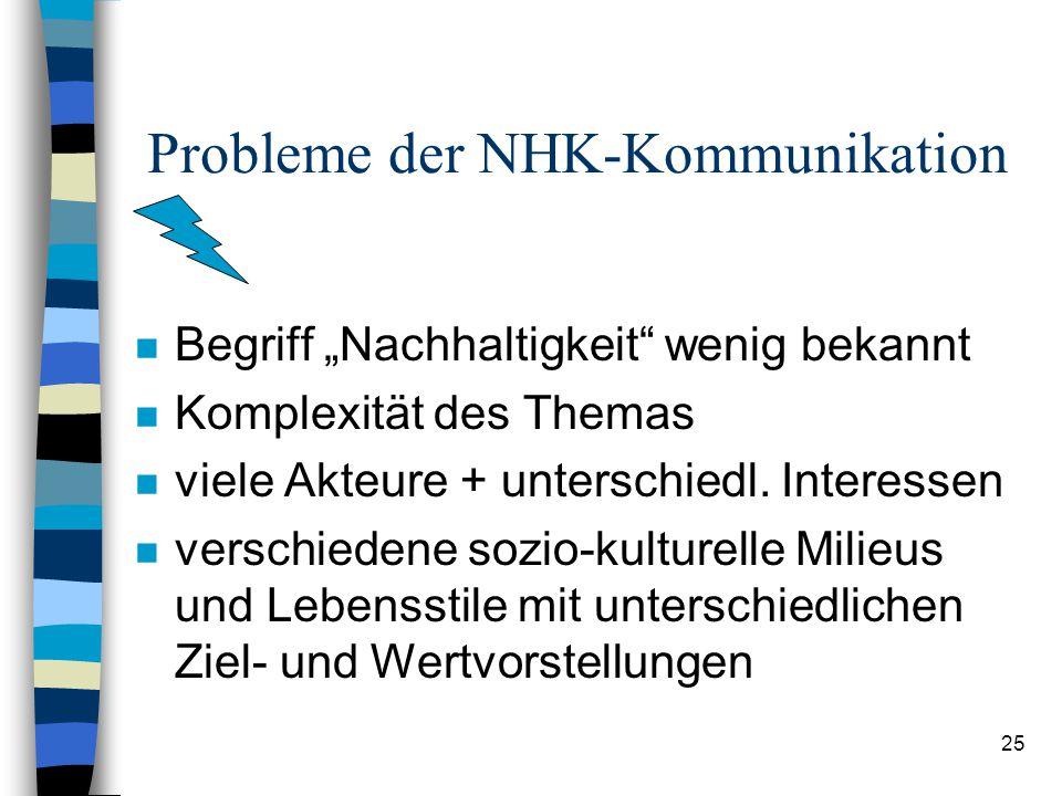 """25 Probleme der NHK-Kommunikation n Begriff """"Nachhaltigkeit"""" wenig bekannt n Komplexität des Themas n viele Akteure + unterschiedl. Interessen n versc"""