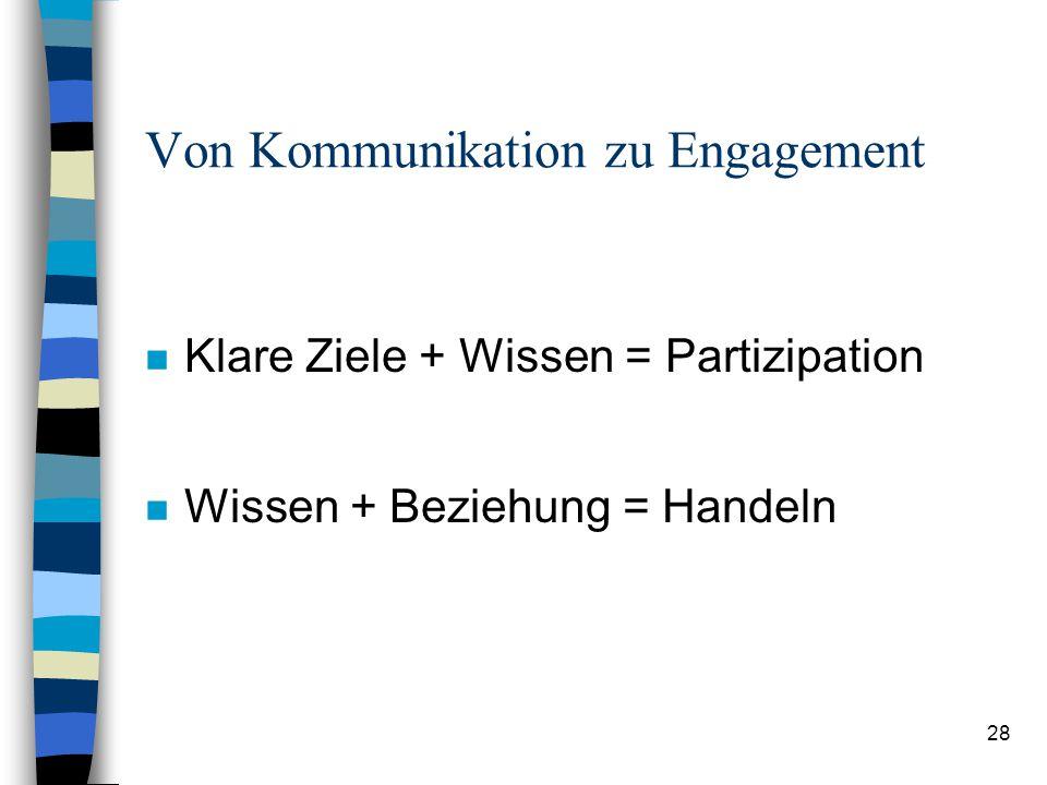 28 Von Kommunikation zu Engagement n Klare Ziele + Wissen = Partizipation n Wissen + Beziehung = Handeln