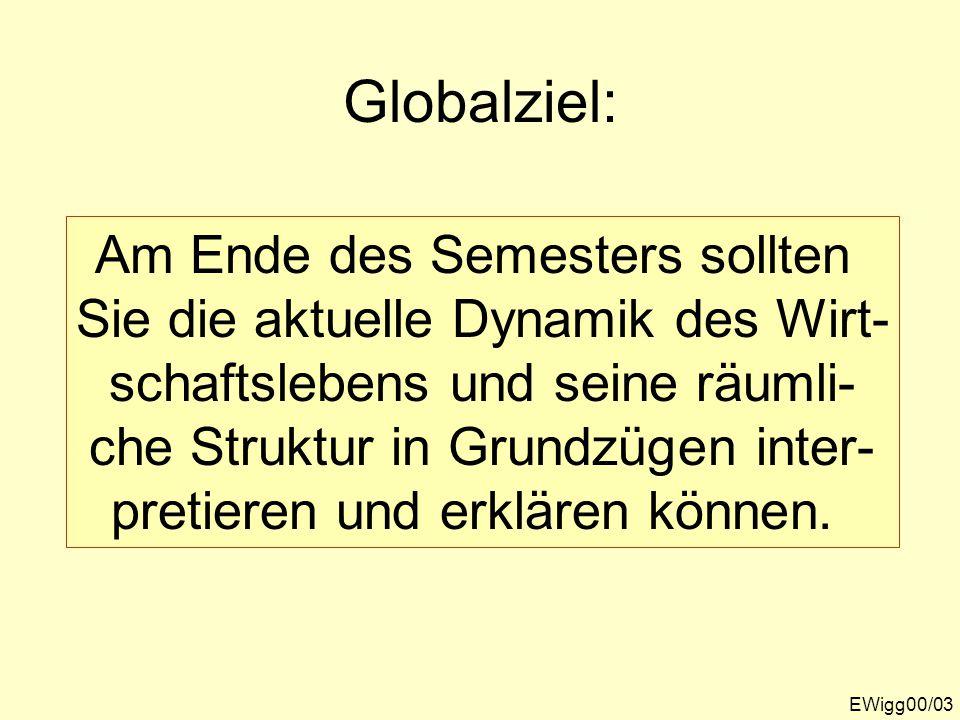 Globalziel: EWigg00/03 Am Ende des Semesters sollten Sie die aktuelle Dynamik des Wirt- schaftslebens und seine räumli- che Struktur in Grundzügen inter- pretieren und erklären können.