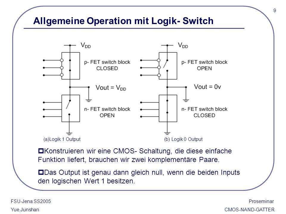 FSU-Jena SS2005 Proseminar Yue,Junshan CMOS-NAND-GATTER 9 (a)Logik 1 Output(b) Logik 0 Output  Konstruieren wir eine CMOS- Schaltung, die diese einfa