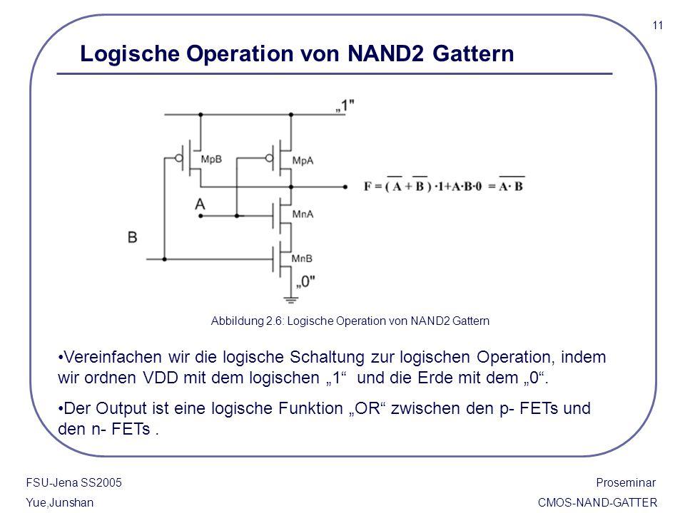 FSU-Jena SS2005 Proseminar Yue,Junshan CMOS-NAND-GATTER Vereinfachen wir die logische Schaltung zur logischen Operation, indem wir ordnen VDD mit dem