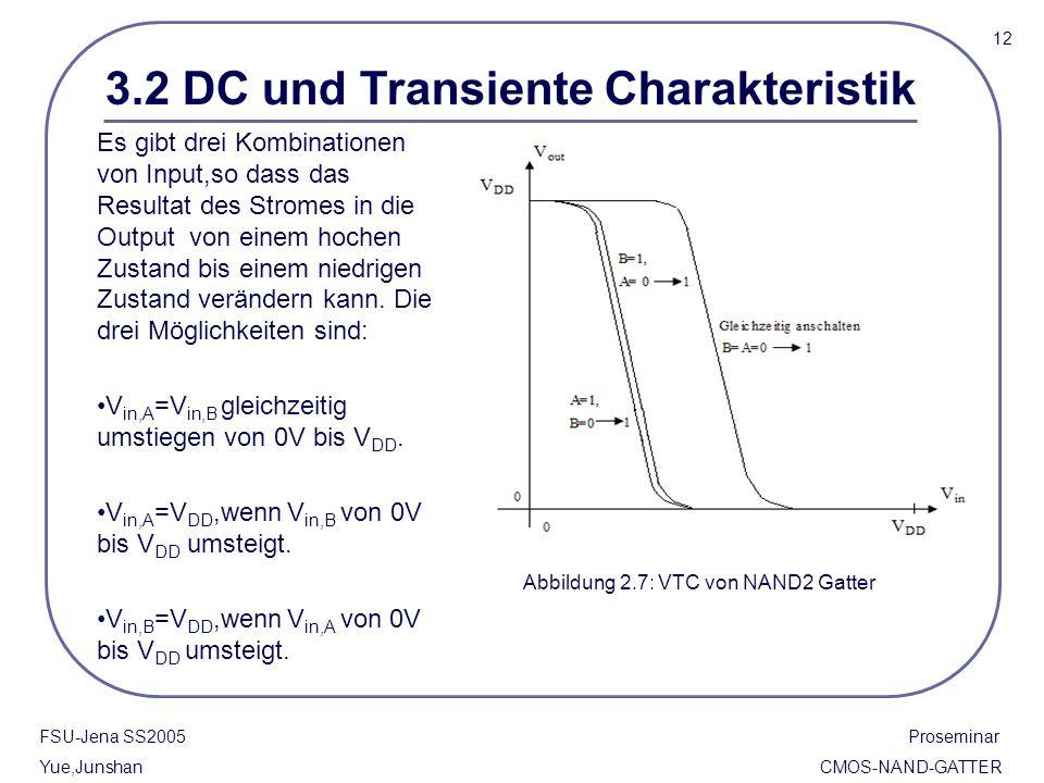 FSU-Jena SS2005 Proseminar Yue,Junshan CMOS-NAND-GATTER 12 3.2 DC und Transiente Charakteristik Es gibt drei Kombinationen von Input,so dass das Resul