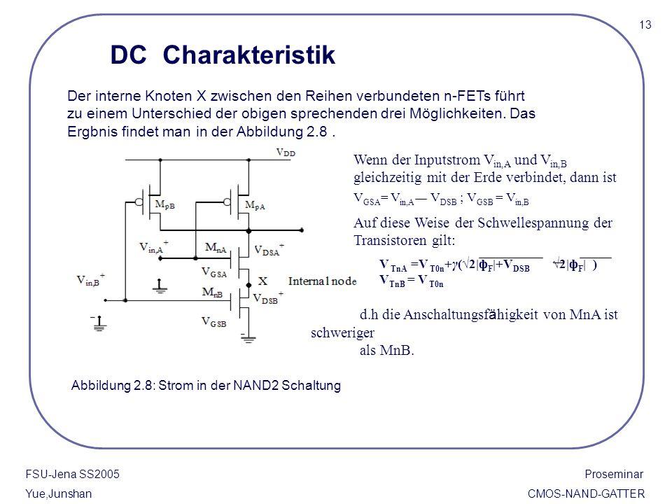FSU-Jena SS2005 Proseminar Yue,Junshan CMOS-NAND-GATTER DC Charakteristik Der interne Knoten X zwischen den Reihen verbundeten n-FETs führt zu einem U