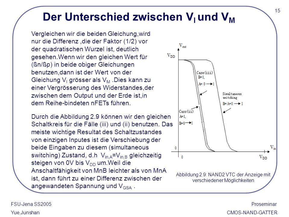 15 FSU-Jena SS2005 Proseminar Yue,Junshan CMOS-NAND-GATTER Der Unterschied zwischen V I und V M Vergleichen wir die beiden Gleichung,wird nur die Diff