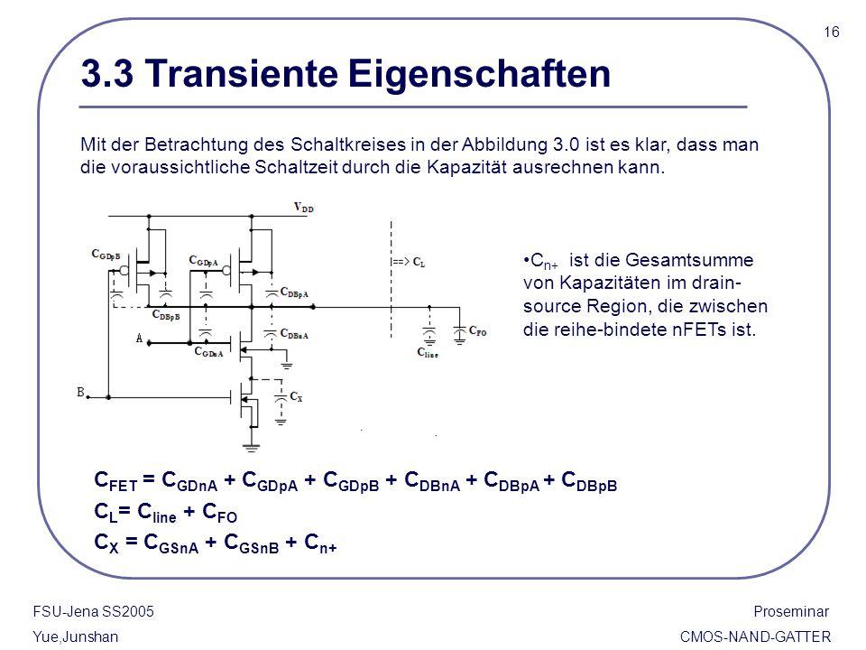 3.3 Transiente Eigenschaften 16 FSU-Jena SS2005 Proseminar Yue,Junshan CMOS-NAND-GATTER Mit der Betrachtung des Schaltkreises in der Abbildung 3.0 ist